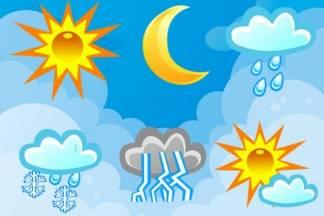 Danas se očekuje pretežno sunčano, vruće i vrlo vruće
