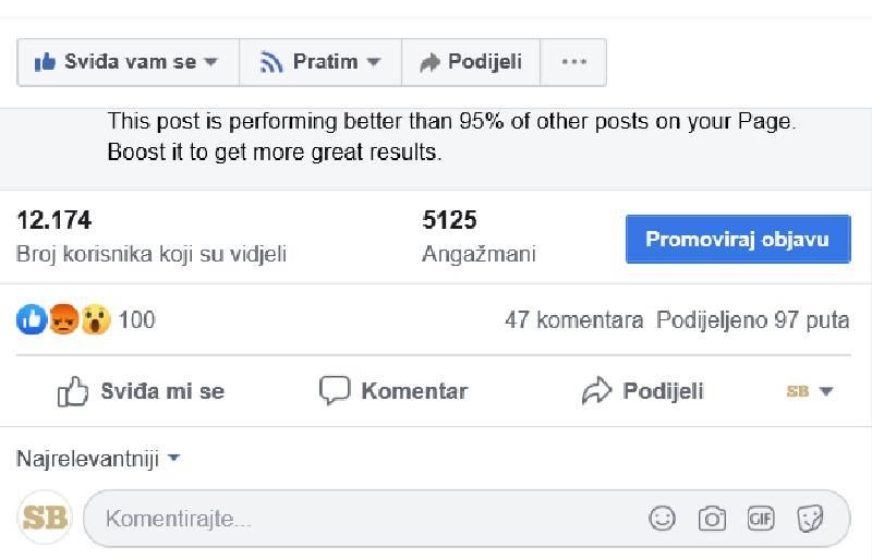 Jedan Slavonac dobio 700 kuna kaznu zbog komentara na Facebook-u, drugi 400