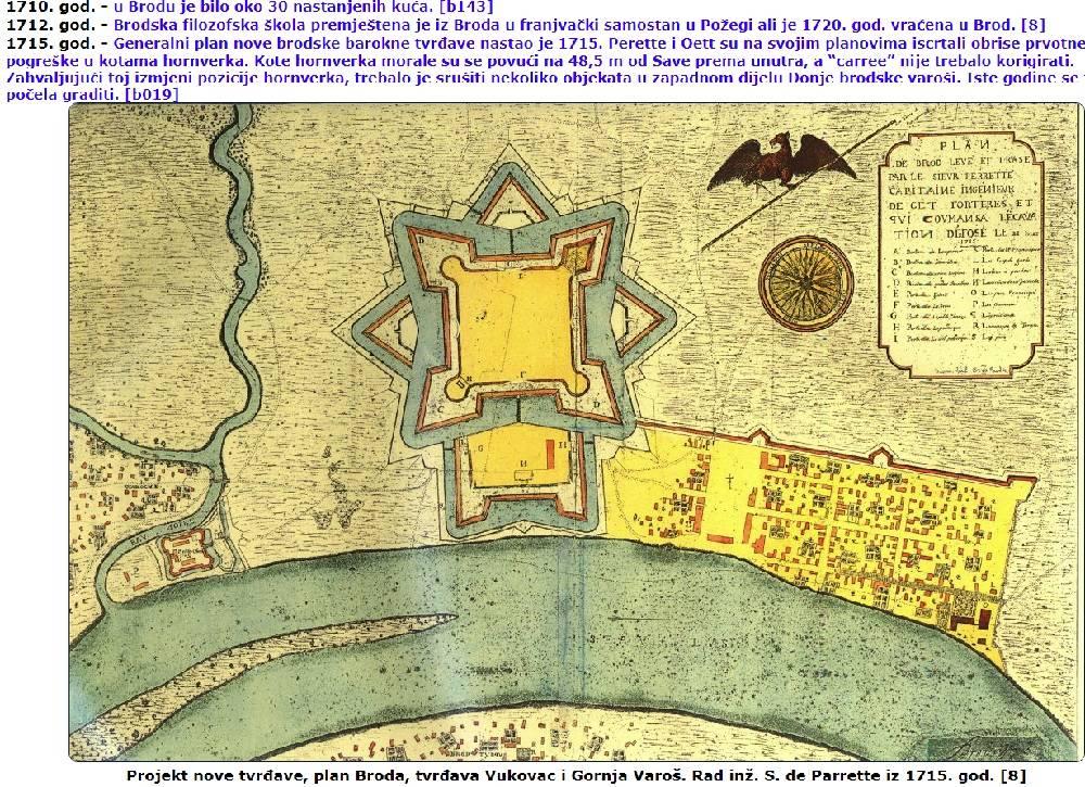 EKSKLUZIVNO - Nepobitan dokaz, pogledajte VOJNO-TOPOGRAFSKU kartu Broda na Savi iz 1715. god. na kojoj je ucrtan tunel ispod Široke ulice. Tunel se koristio u vojne svrhe