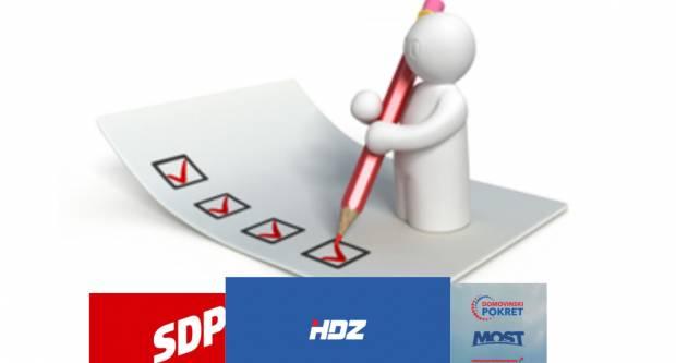Lokalni izbori: Uskoro serija anketa na 034 portalu