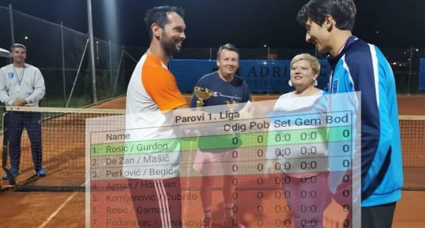 1.TENISKA LIGA PAROVA: 15 ekipa u borbi za naslov