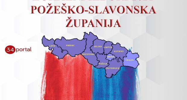 Popis svih kandidata za župana, gradonačelnike i načelnike u Požeško-slavonskoj županiji