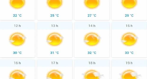 Danas sunčano, vrlo toplo, ponegdje i vruće