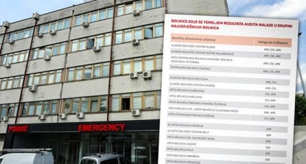 Ovo su najbolje bolnice u Hrvatskoj: Požega čak na 3 liste u 10 najboljih