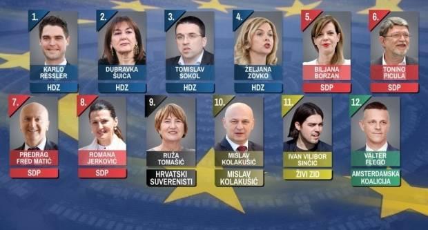 Recenzija jučerašnjih EU izbora. SDP u finišu ubacio ježa u gaće HDZ-u