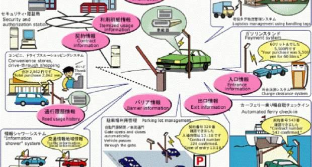 Plaćanje cestarine gotovinom i ENC uređajima odlazi u prošlost