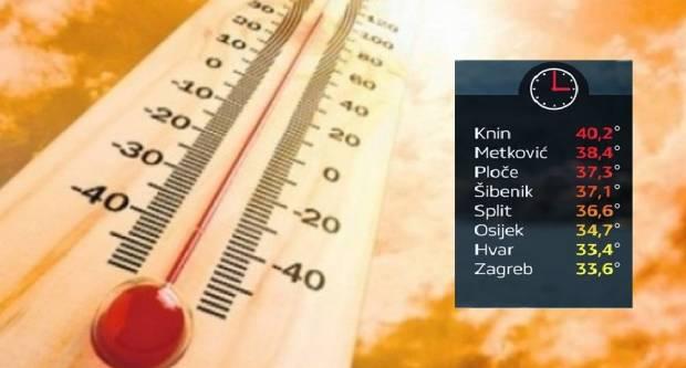 Temperature skočile preko 40°C, pogledajte gdje je najgore