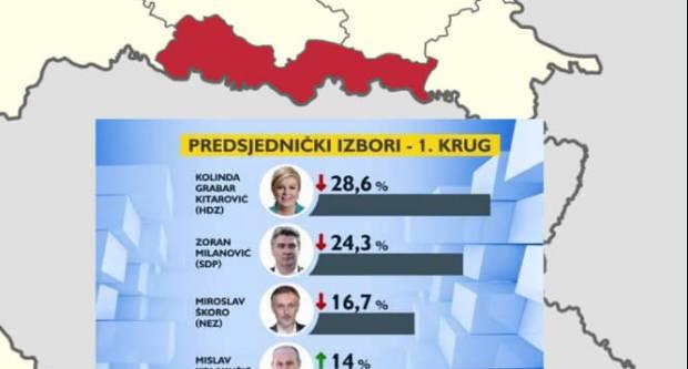 Kome će Brođani dati povjerenje na Predsjedničkim izborima? Glasajte!